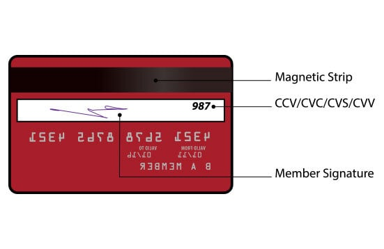 What is a CVV Number & Where to Find It? | IDFC FIRST Bank